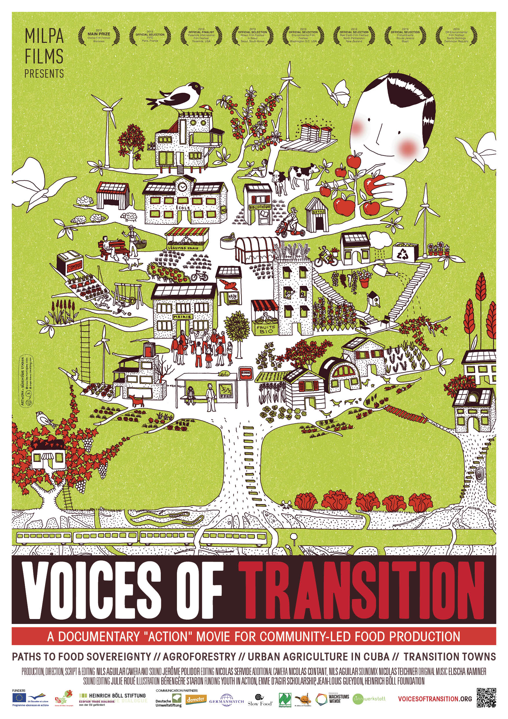 Voices of Transition Erlangen