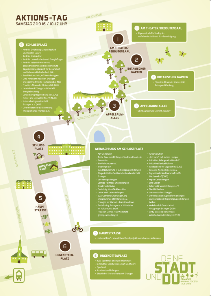 Lageplan Deine Stadt und Du Erlangen